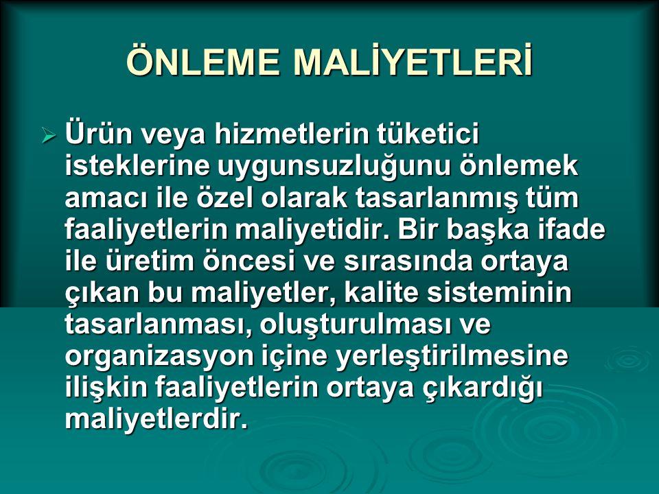 ÖNLEME MALİYETLERİ