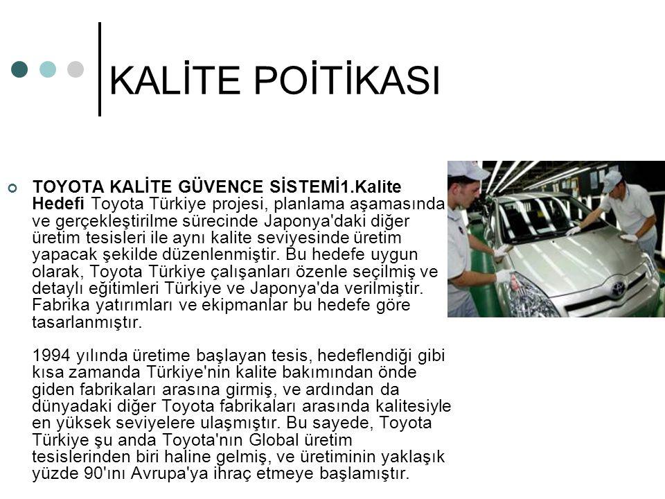 KALİTE POİTİKASI
