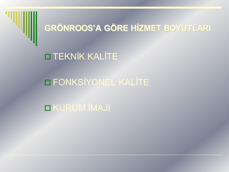 GRÖNROOS'A GÖRE HİZMET BOYUTLARI