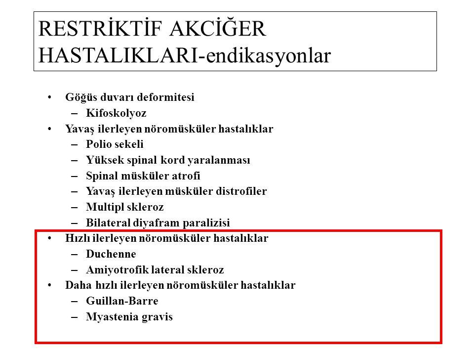 RESTRİKTİF AKCİĞER HASTALIKLARI-endikasyonlar