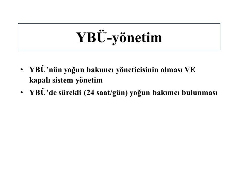 YBÜ-yönetim YBÜ'nün yoğun bakımcı yöneticisinin olması VE kapalı sistem yönetim.