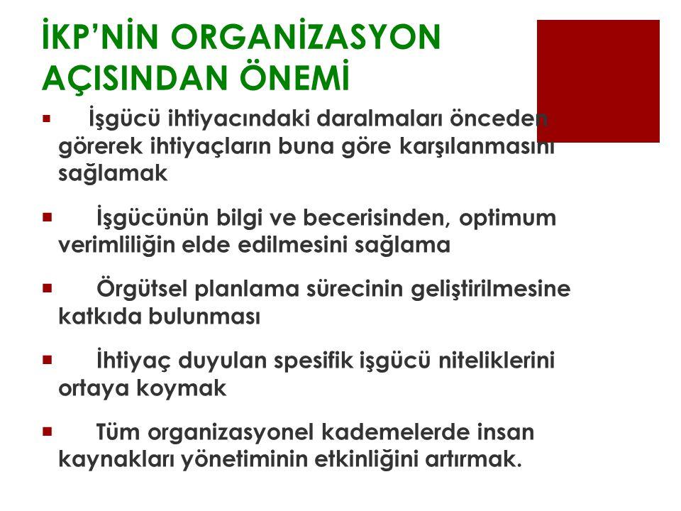 İKP'NİN ORGANİZASYON AÇISINDAN ÖNEMİ