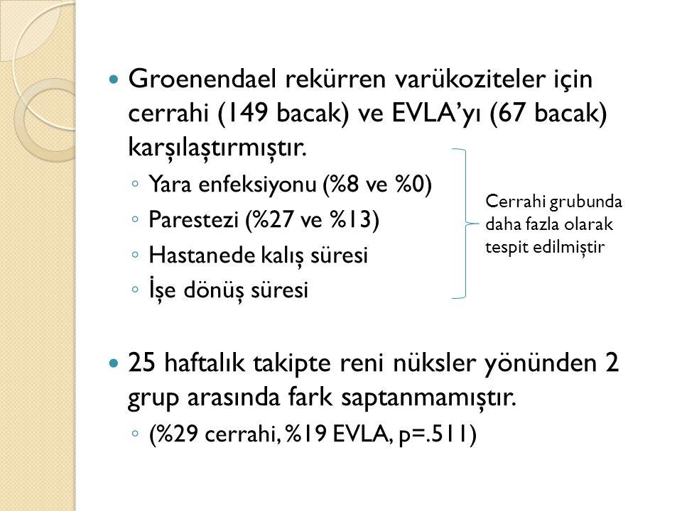Groenendael rekürren varükoziteler için cerrahi (149 bacak) ve EVLA'yı (67 bacak) karşılaştırmıştır.