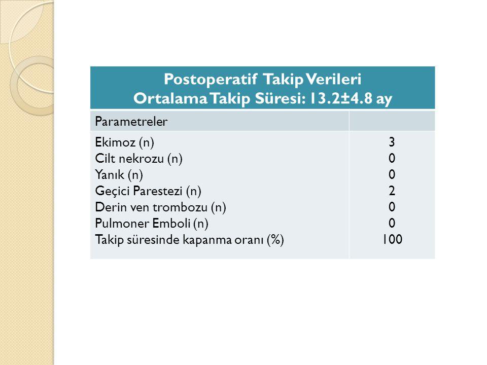 Postoperatif Takip Verileri Ortalama Takip Süresi: 13.2±4.8 ay