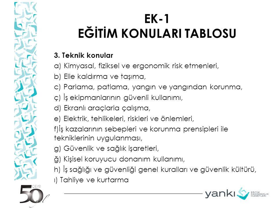 EK-1 EĞİTİM KONULARI TABLOSU