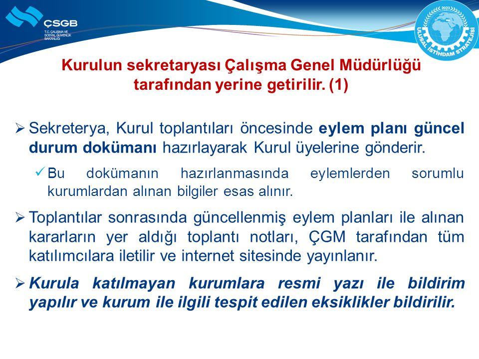 Kurulun sekretaryası Çalışma Genel Müdürlüğü tarafından yerine getirilir. (1)