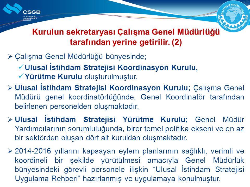 Kurulun sekretaryası Çalışma Genel Müdürlüğü tarafından yerine getirilir. (2)