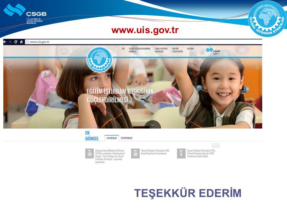 www.uis.gov.tr TEŞEKKÜR EDERİM