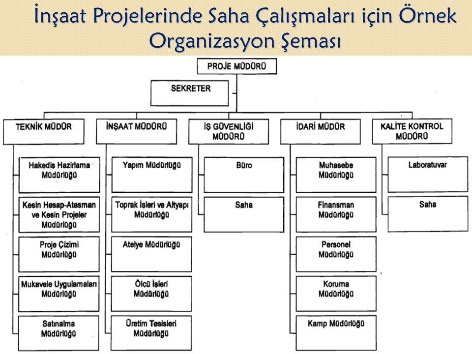 İnşaat Projelerinde Saha Çalışmaları için Örnek Organizasyon Şeması