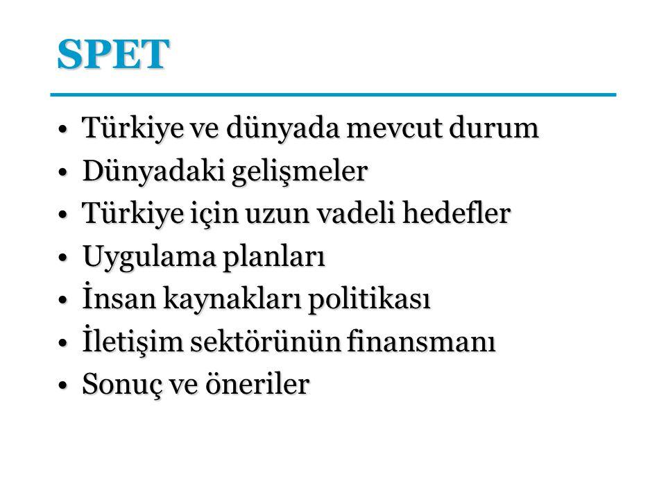 SPET Türkiye ve dünyada mevcut durum Dünyadaki gelişmeler