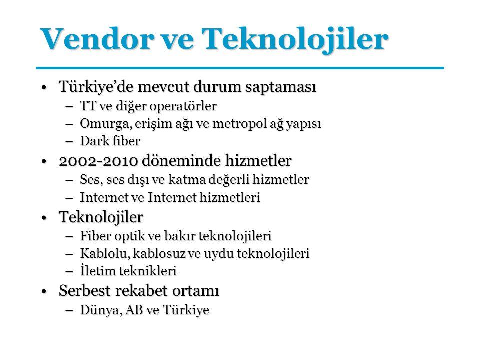 Vendor ve Teknolojiler