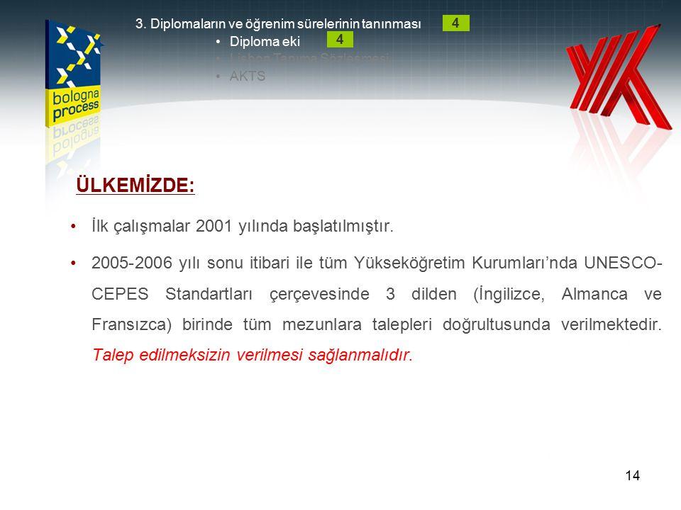 ÜLKEMİZDE: İlk çalışmalar 2001 yılında başlatılmıştır.