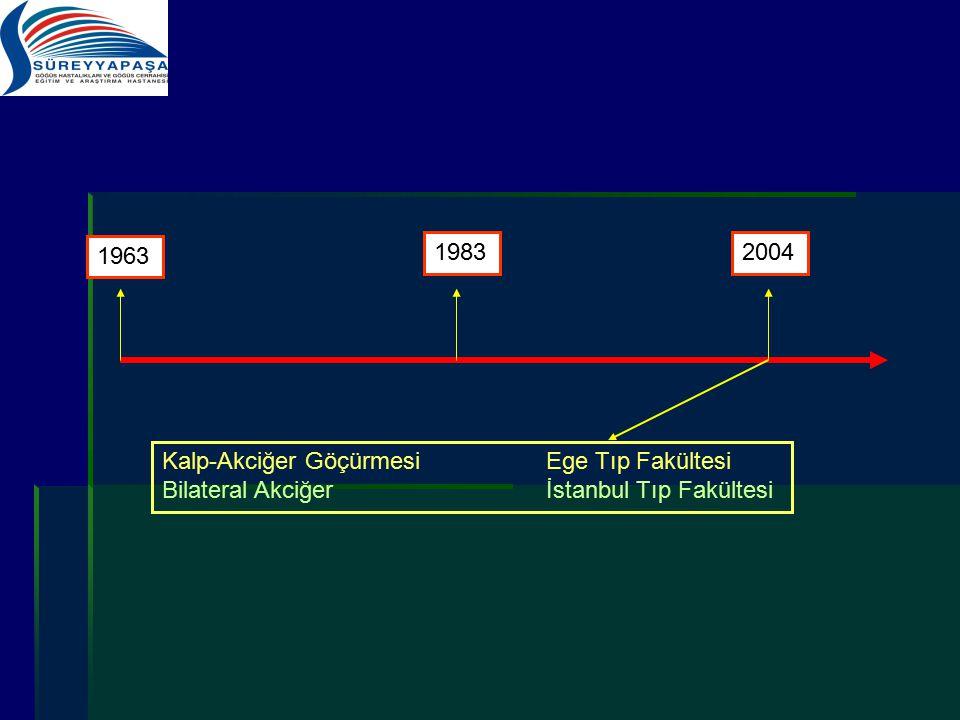 1963 1983. 2004. Kalp-Akciğer Göçürmesi Ege Tıp Fakültesi.