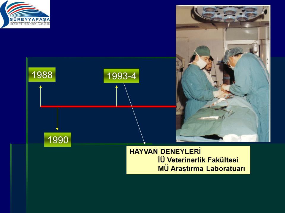 1988 1993-4 1990 HAYVAN DENEYLERİ İÜ Veterinerlik Fakültesi