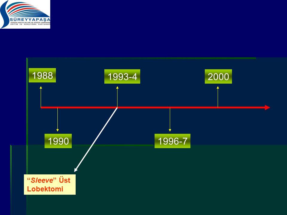 1988 1993-4 2000 1990 1996-7 Sleeve Üst Lobektomi