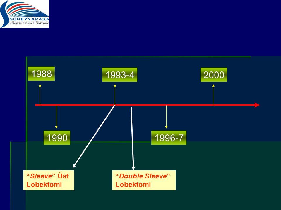 1988 1993-4 2000 1990 1996-7 Sleeve Üst Lobektomi Double Sleeve