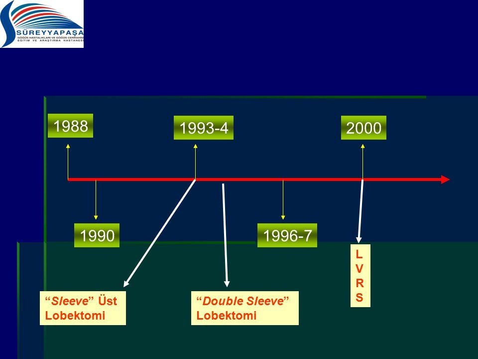 1988 1993-4 2000 1990 1996-7 LVRS Sleeve Üst Lobektomi
