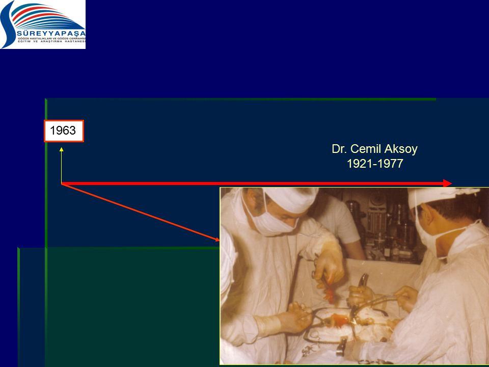 1963 Dr. Cemil Aksoy 1921-1977 6