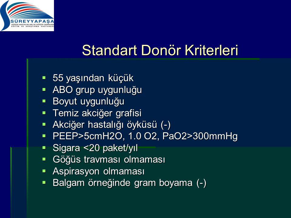 Standart Donör Kriterleri