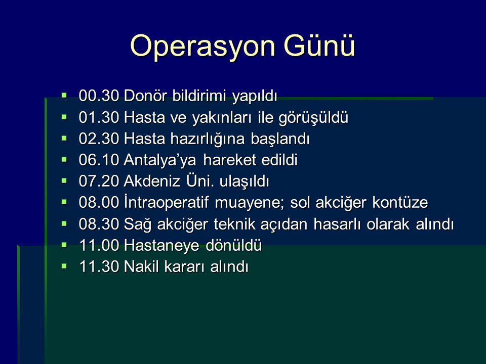 Operasyon Günü 00.30 Donör bildirimi yapıldı