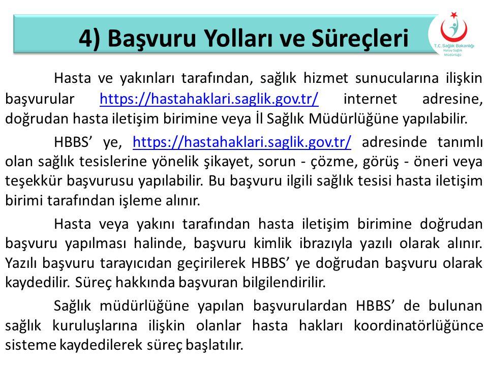 4) Başvuru Yolları ve Süreçleri