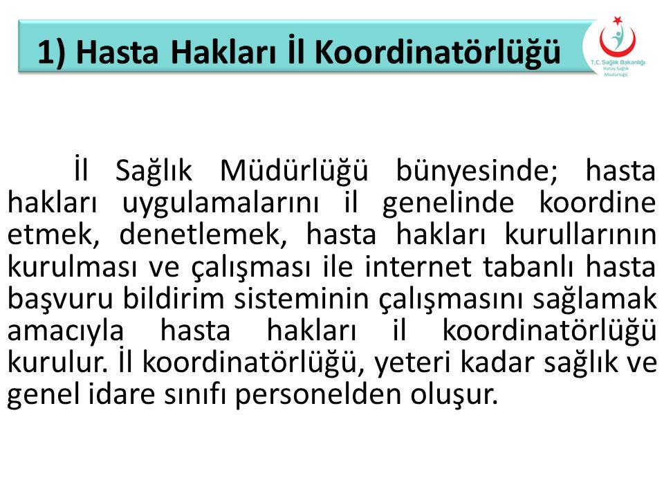 1) Hasta Hakları İl Koordinatörlüğü