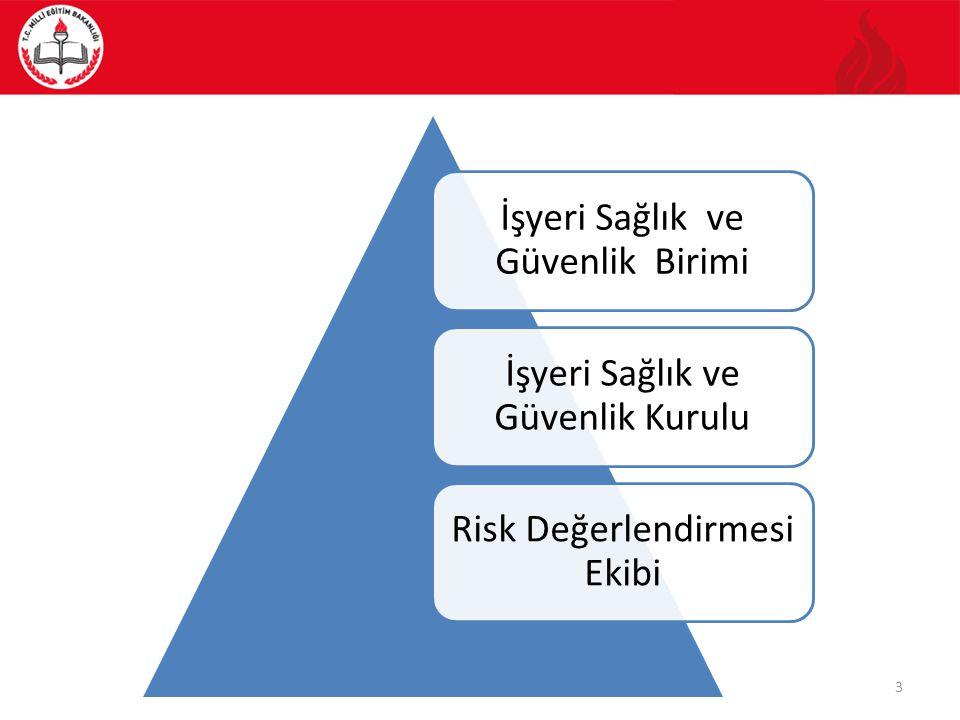 İşyeri Sağlık ve Güvenlik Birimi İşyeri Sağlık ve Güvenlik Kurulu