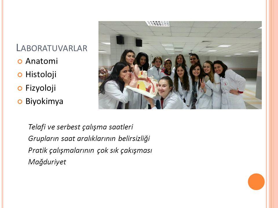 Laboratuvarlar Anatomi Histoloji Fizyoloji Biyokimya
