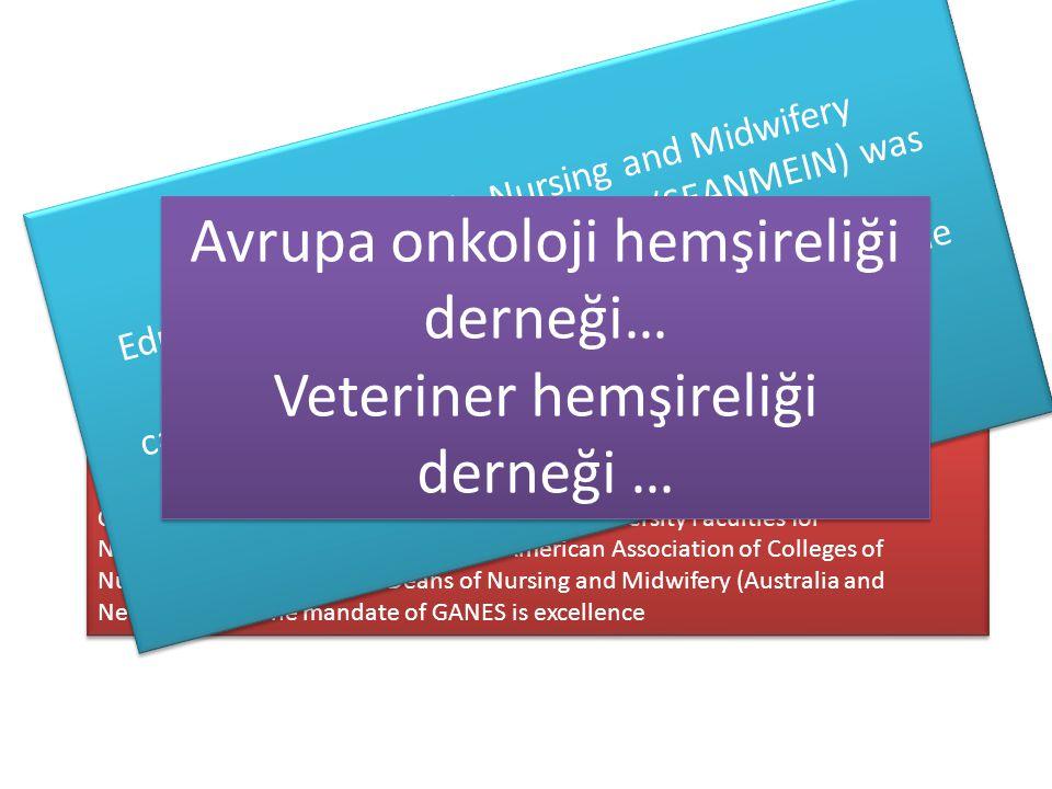 Avrupa onkoloji hemşireliği derneği… Veteriner hemşireliği derneği …