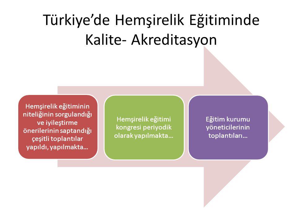 Türkiye'de Hemşirelik Eğitiminde Kalite- Akreditasyon