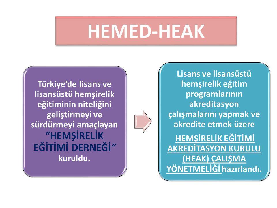 HEMED-HEAK