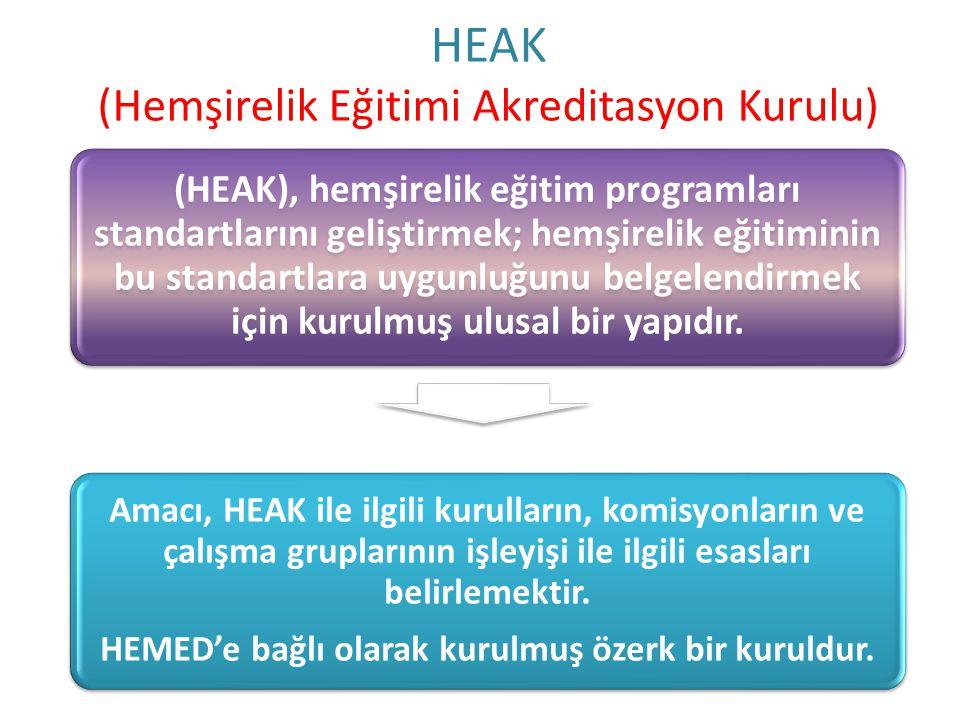 HEAK (Hemşirelik Eğitimi Akreditasyon Kurulu)