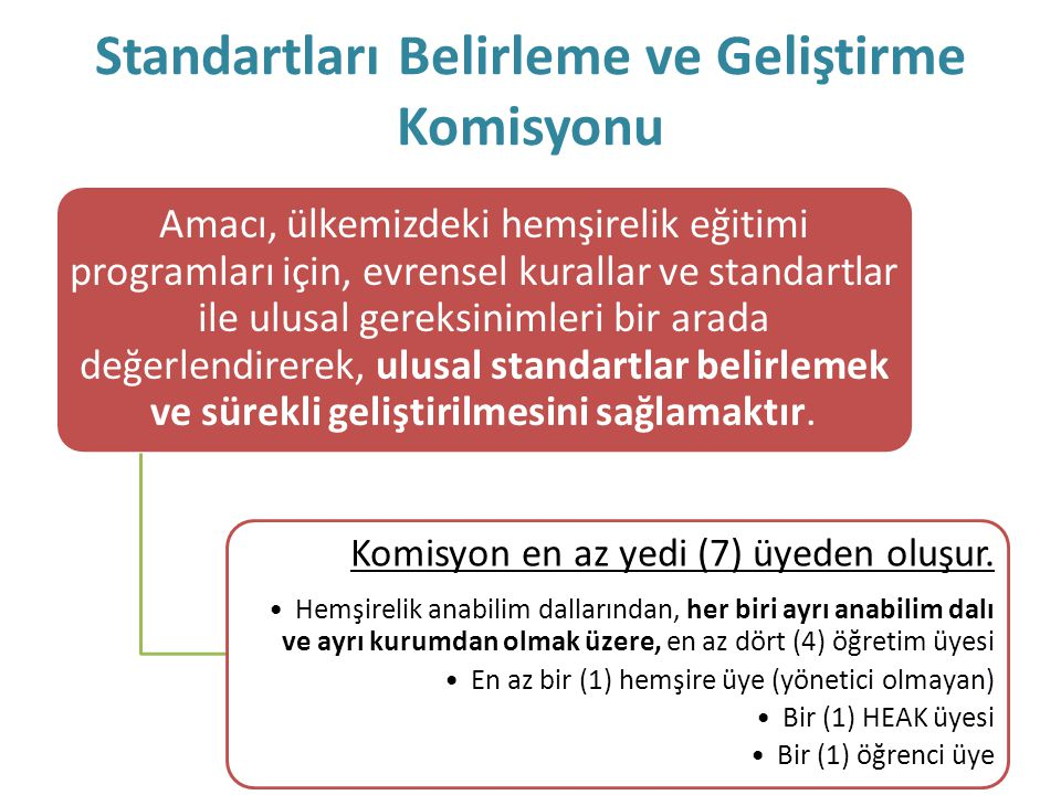 Standartları Belirleme ve Geliştirme Komisyonu
