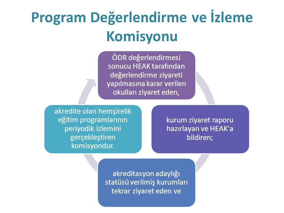 Program Değerlendirme ve İzleme Komisyonu