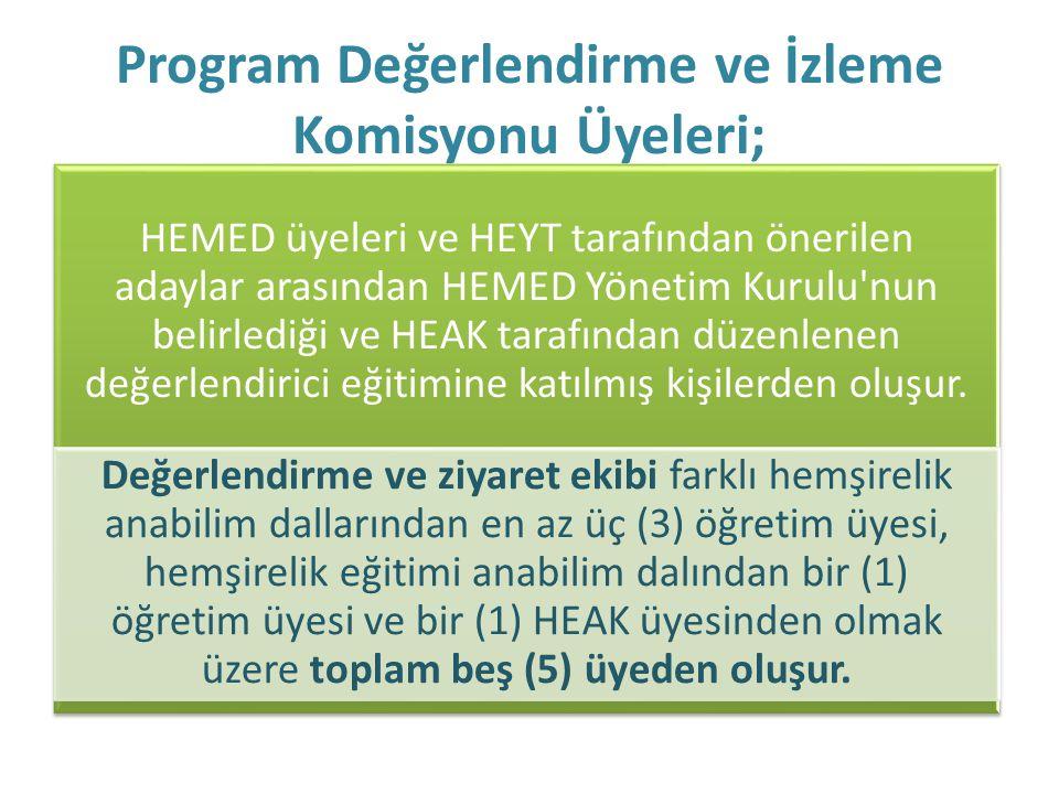 Program Değerlendirme ve İzleme Komisyonu Üyeleri;