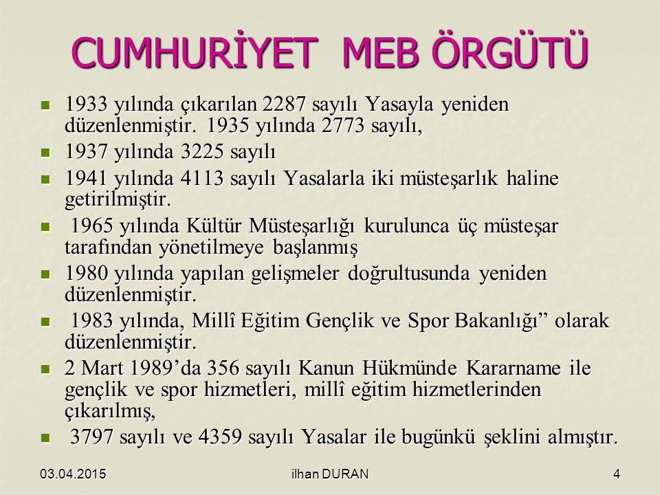 CUMHURİYET MEB ÖRGÜTÜ 1933 yılında çıkarılan 2287 sayılı Yasayla yeniden düzenlenmiştir. 1935 yılında 2773 sayılı,