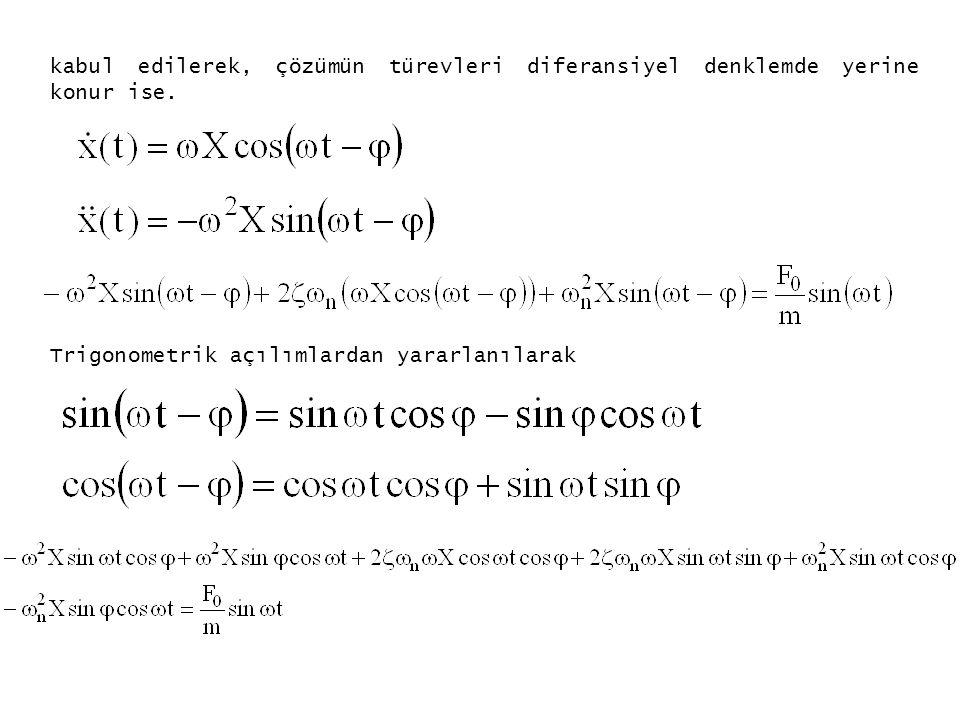 kabul edilerek, çözümün türevleri diferansiyel denklemde yerine konur ise.