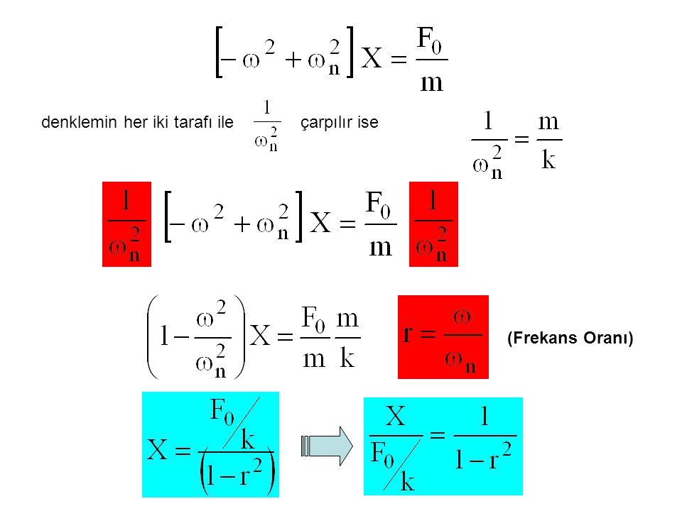 denklemin her iki tarafı ile çarpılır ise