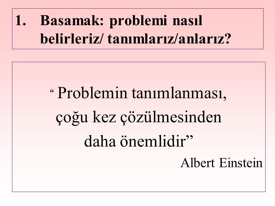 Basamak: problemi nasıl belirleriz/ tanımlarız/anlarız