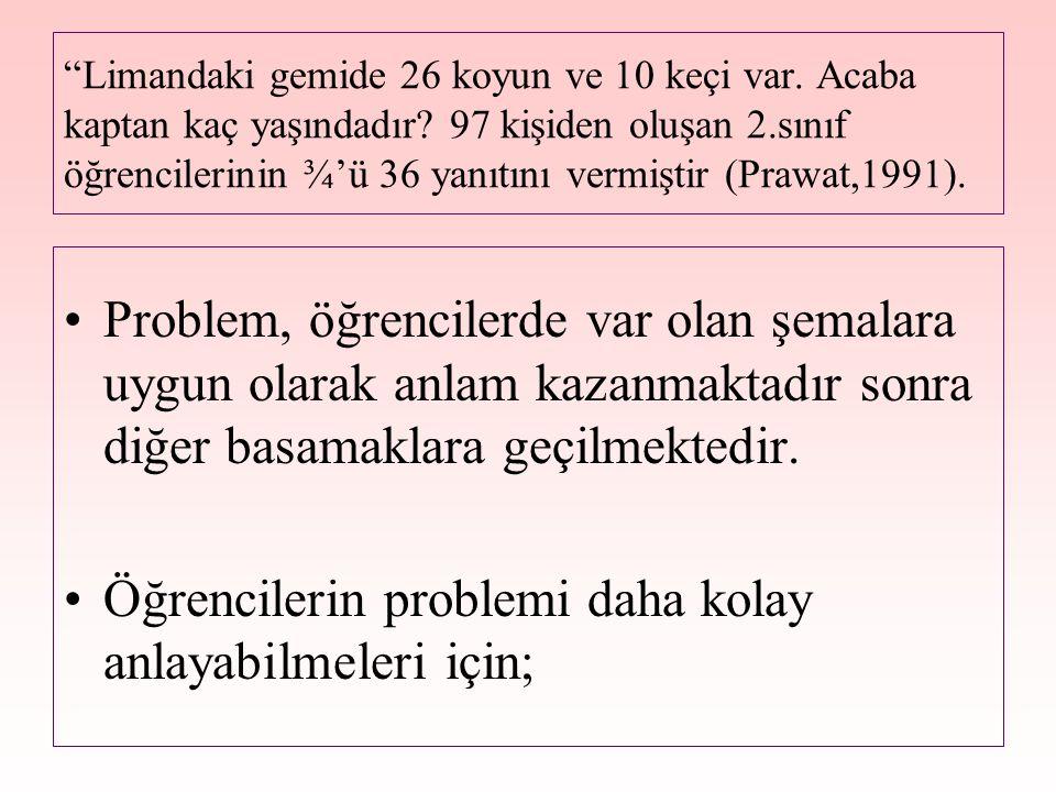 Öğrencilerin problemi daha kolay anlayabilmeleri için;