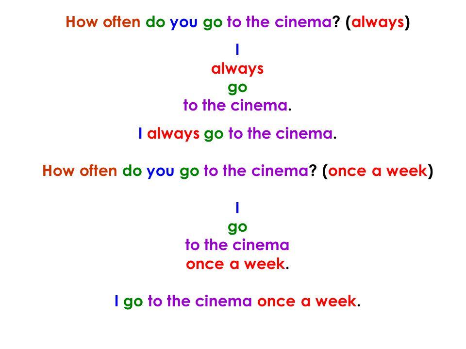 How often do you go to the cinema (always) I always go to the cinema.