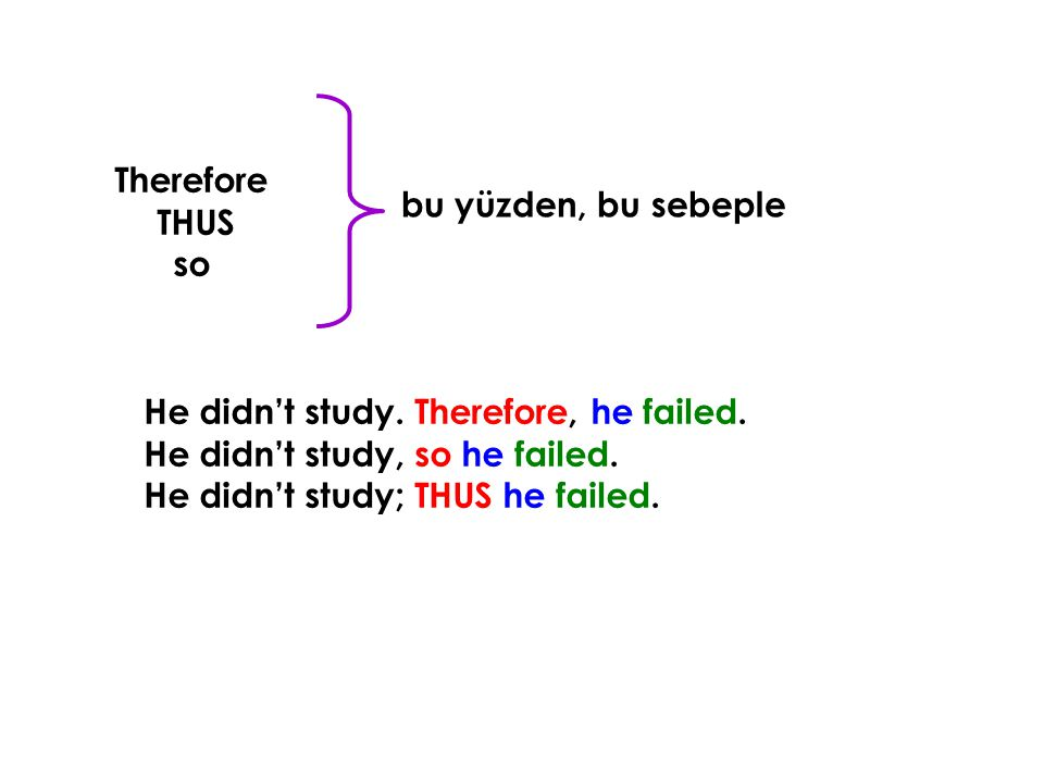 Therefore THUS. so. bu yüzden, bu sebeple. He didn't study. Therefore, he failed. He didn't study, so he failed.