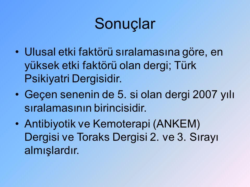Sonuçlar Ulusal etki faktörü sıralamasına göre, en yüksek etki faktörü olan dergi; Türk Psikiyatri Dergisidir.