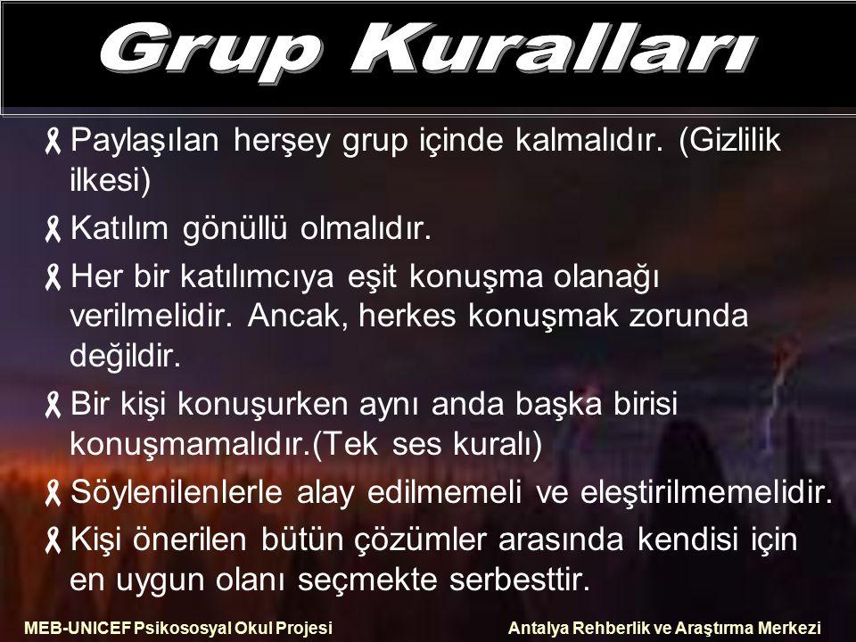 Grup Kuralları Grup Kuralları