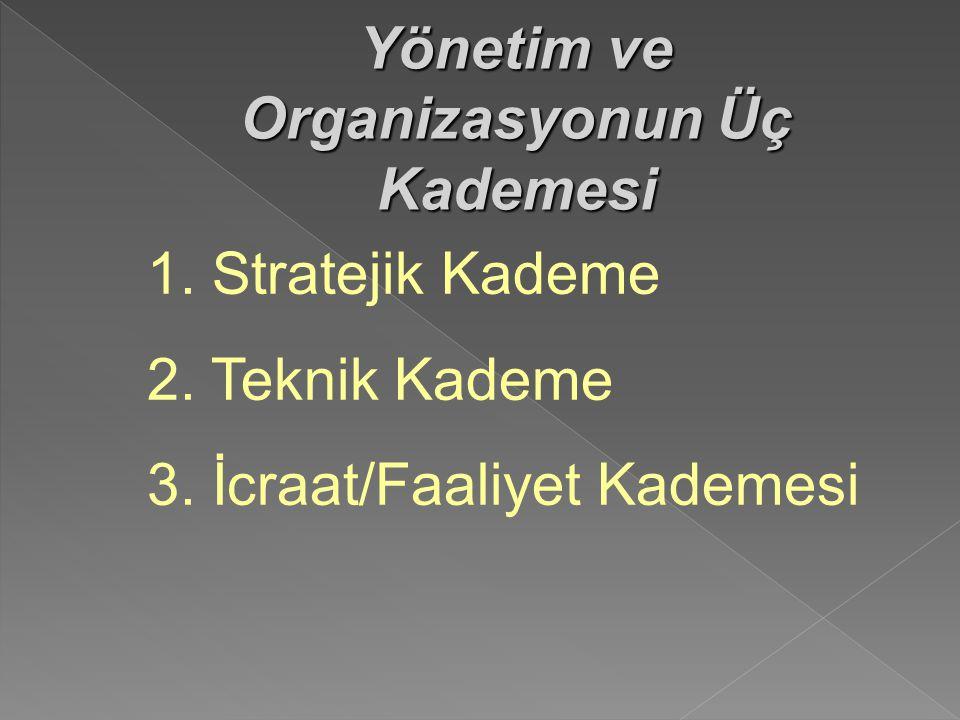 Yönetim ve Organizasyonun Üç Kademesi