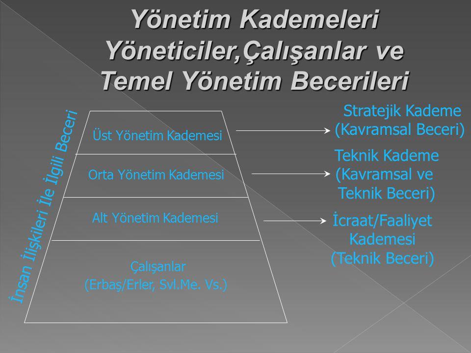 Yönetim Kademeleri Yöneticiler,Çalışanlar ve Temel Yönetim Becerileri