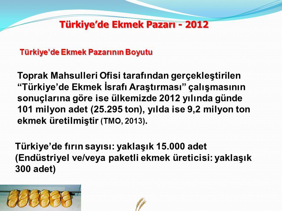 Türkiye'de Ekmek Pazarı - 2012