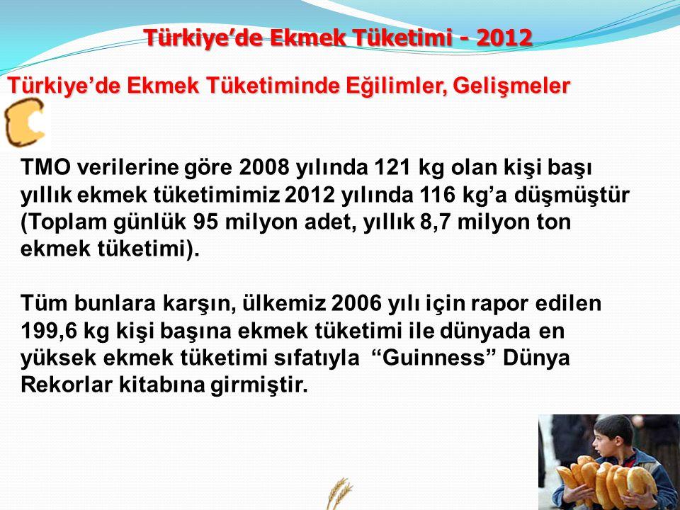 Türkiye'de Ekmek Tüketimi - 2012