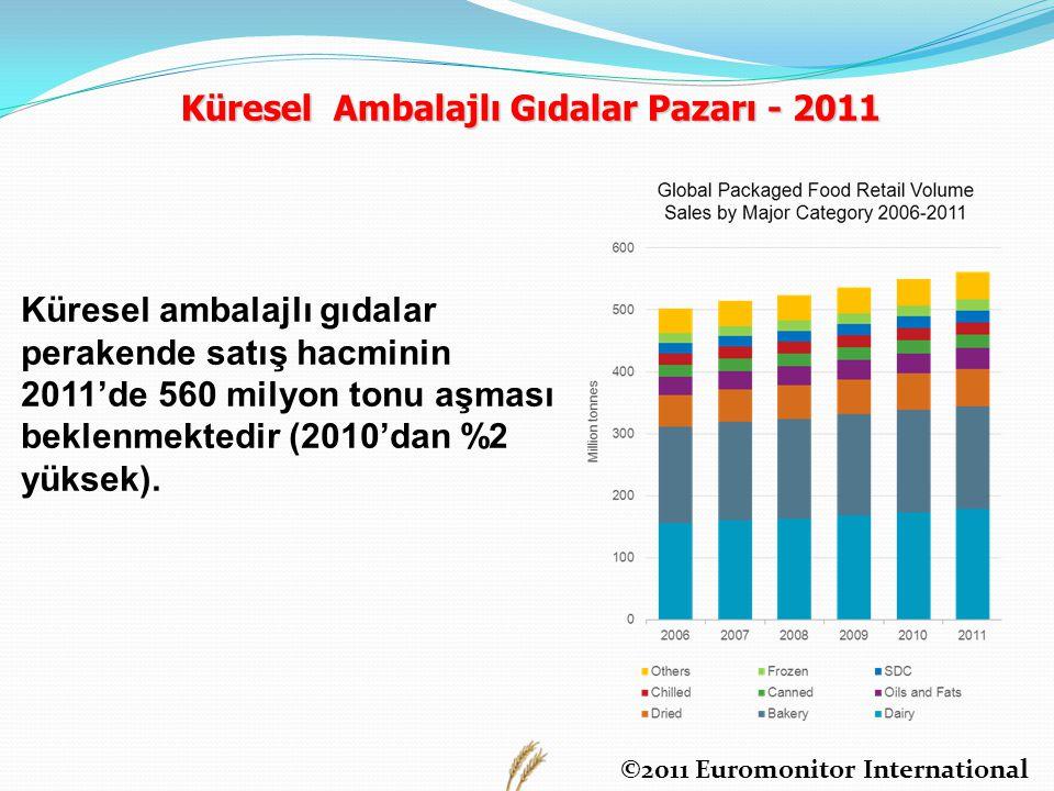 Küresel Ambalajlı Gıdalar Pazarı - 2011