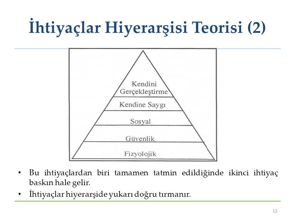 İhtiyaçlar Hiyerarşisi Teorisi (2)